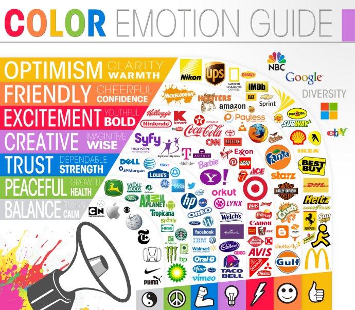 互联网的色彩心理学