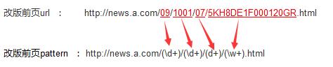 网站改版工具 网站改版 网站优化